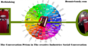 The conversation prism social media fashion artisans tech  the creative  sector and commerce