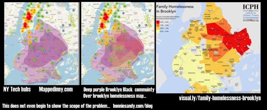 its time to do something about poverty and homelessness in Brooklyn
